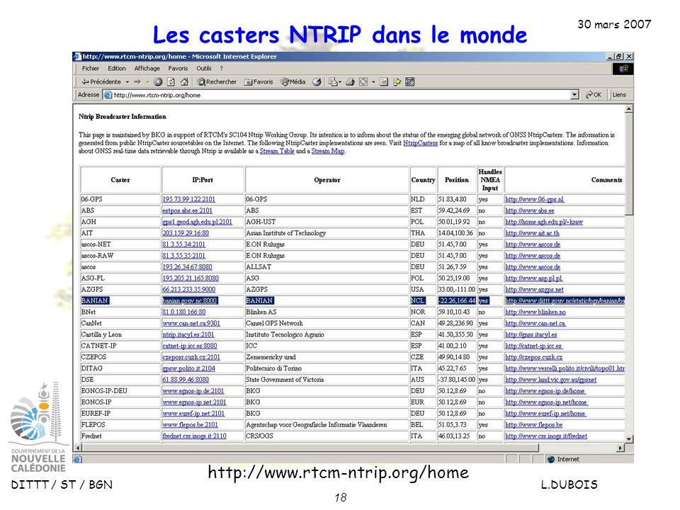 30 mars 2007 DITTT / ST / BGN L.DUBOIS 18 Les casters NTRIP dans le monde http://www.rtcm-ntrip.org/home
