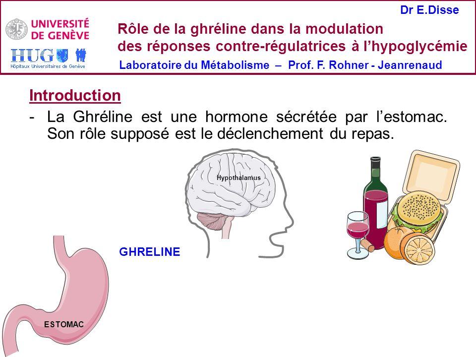 Rôle de la ghréline dans la modulation des réponses contre-régulatrices à lhypoglycémie Introduction -La Ghréline est une hormone sécrétée par lestoma