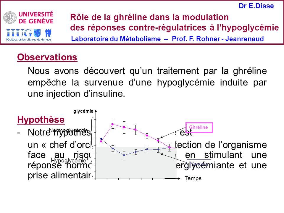 Rôle de la ghréline dans la modulation des réponses contre-régulatrices à lhypoglycémie Observations Nous avons découvert quun traitement par la ghrél