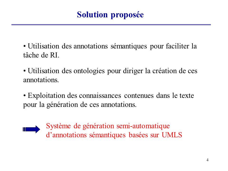 4 Solution proposée Utilisation des annotations sémantiques pour faciliter la tâche de RI. Système de génération semi-automatique dannotations sémanti