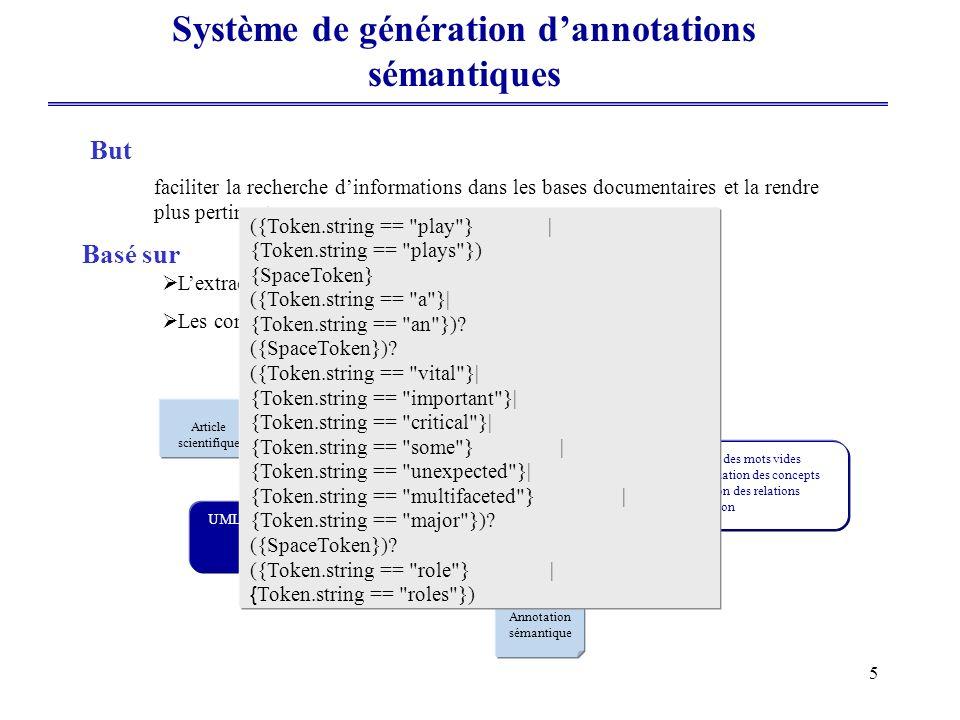 5 Système de génération dannotations sémantiques Lextraction dinformations à partir des textes Les concepts et les relations de lontologie bio-médical