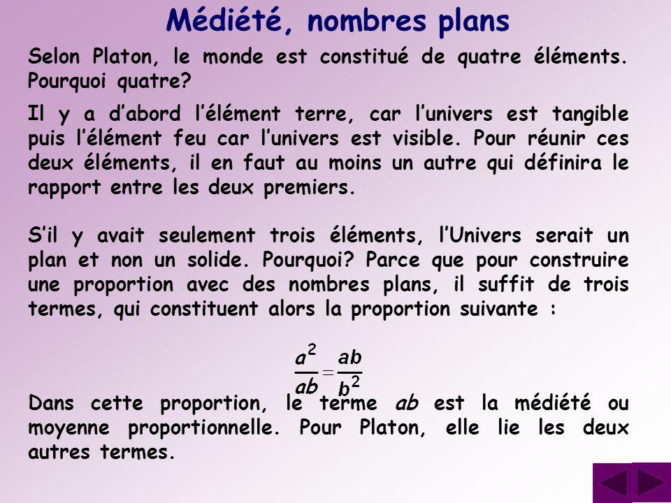 Médiété, nombres plans Selon Platon, le monde est constitué de quatre éléments. Pourquoi quatre? Il y a dabord lélément terre, car lunivers est tangib