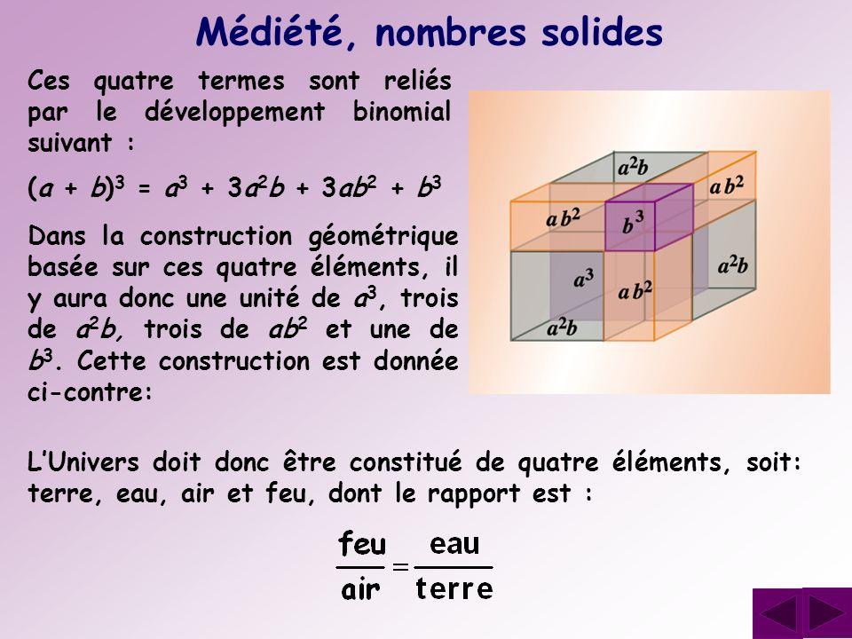 Médiété, nombres solides Ces quatre termes sont reliés par le développement binomial suivant : LUnivers doit donc être constitué de quatre éléments, s