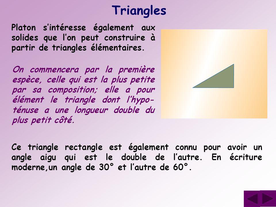 Triangles Platon sintéresse également aux solides que lon peut construire à partir de triangles élémentaires. On commencera par la première espèce, ce