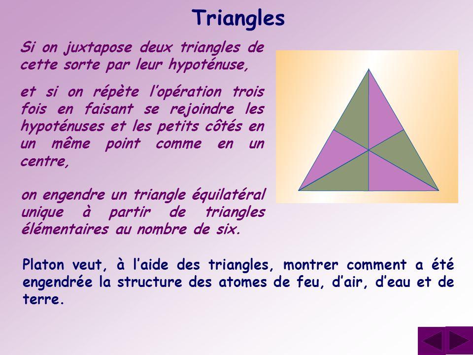 Triangles Si on juxtapose deux triangles de cette sorte par leur hypoténuse, Platon veut, à laide des triangles, montrer comment a été engendrée la st