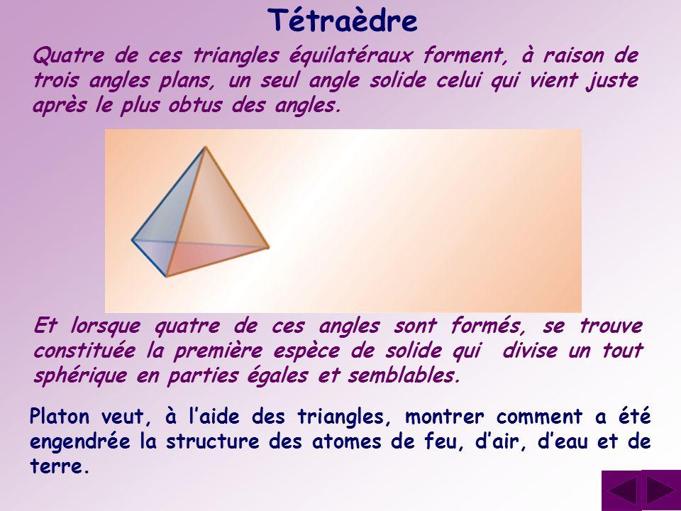 Tétraèdre Quatre de ces triangles équilatéraux forment, à raison de trois angles plans, un seul angle solide celui qui vient juste après le plus obtus