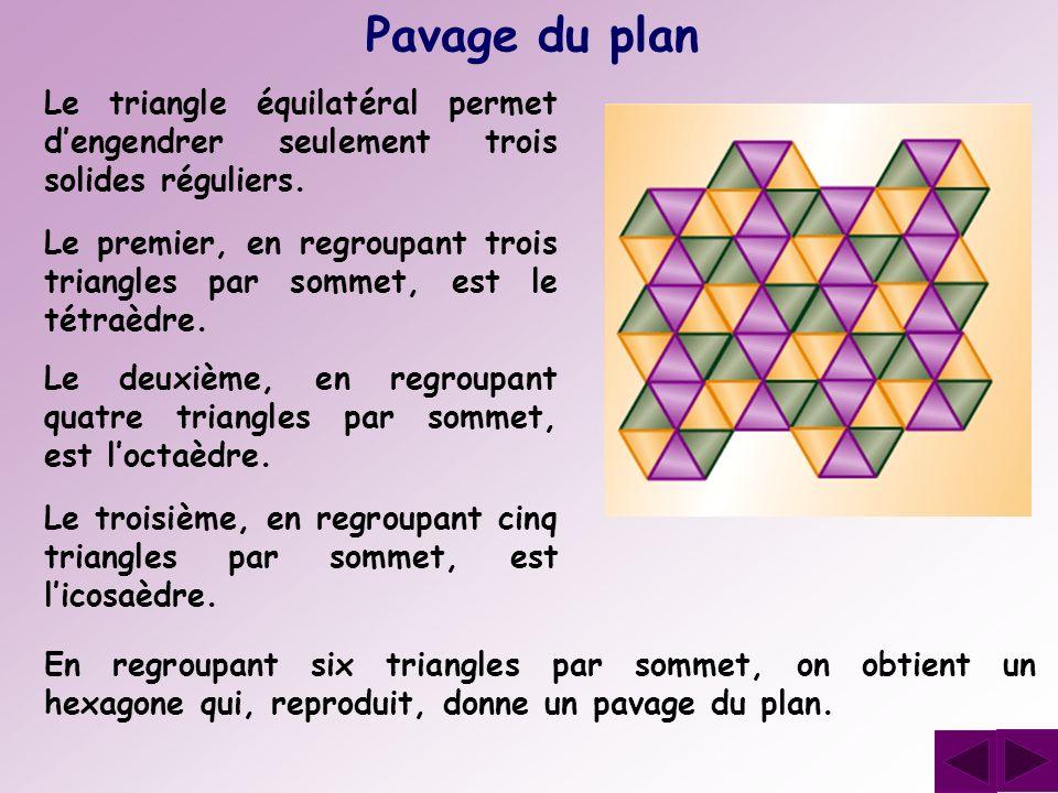 Pavage du plan Le triangle équilatéral permet dengendrer seulement trois solides réguliers. Le premier, en regroupant trois triangles par sommet, est