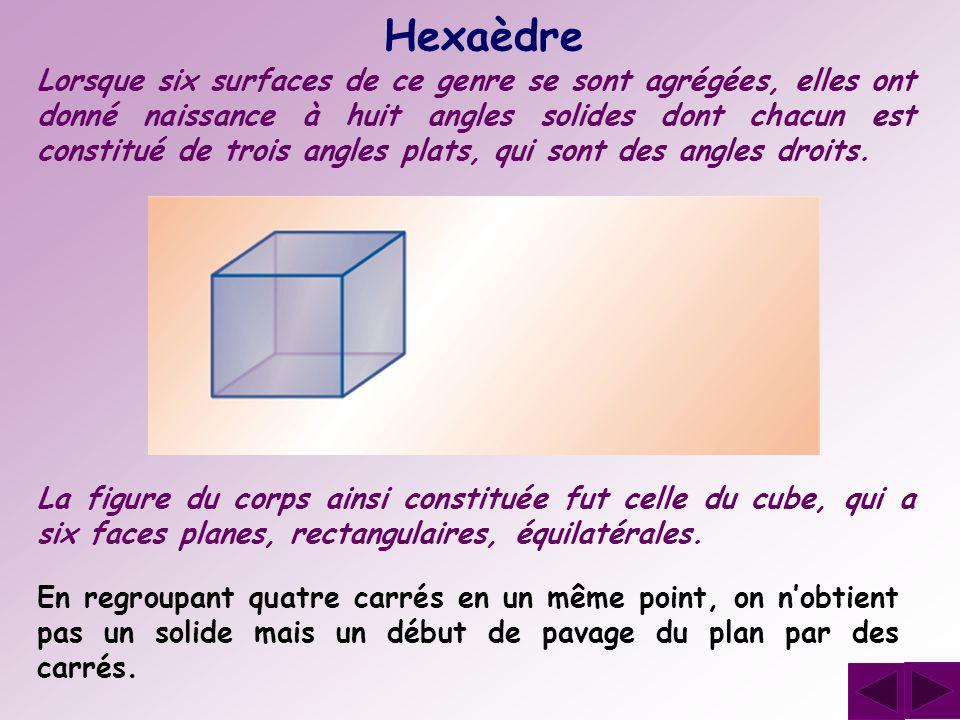 Hexaèdre Lorsque six surfaces de ce genre se sont agrégées, elles ont donné naissance à huit angles solides dont chacun est constitué de trois angles