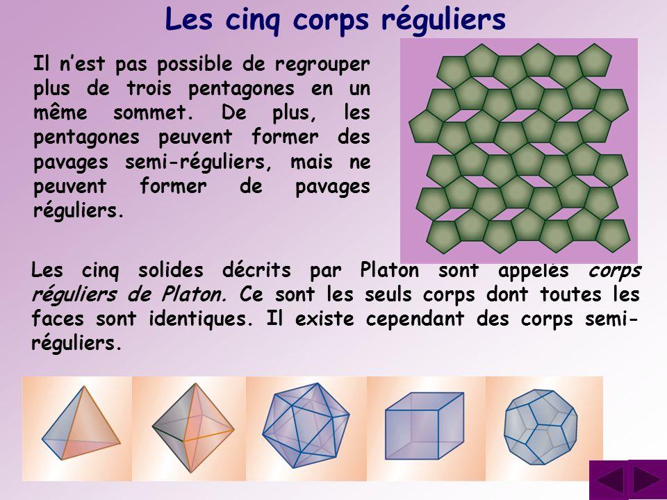 Les cinq corps réguliers Les cinq solides décrits par Platon sont appelés corps réguliers de Platon. Ce sont les seuls corps dont toutes les faces son