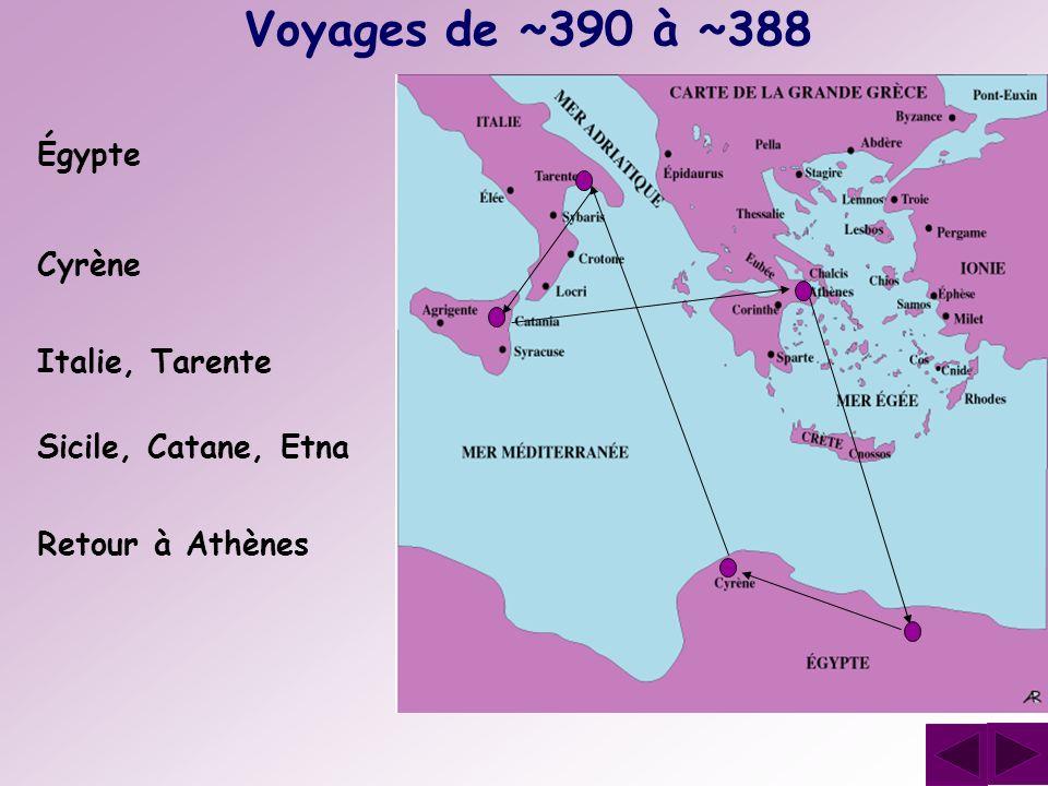Voyages de ~390 à ~388 Italie, Tarente Sicile, Catane, Etna Égypte Cyrène Retour à Athènes