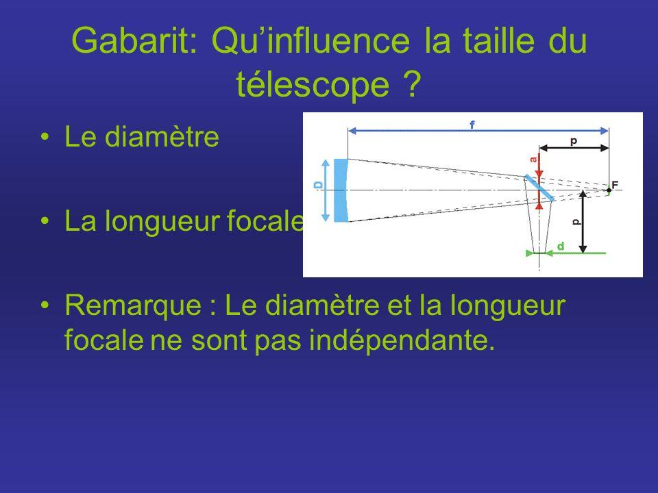 Gabarit: Quinfluence la taille du télescope ? Le diamètre La longueur focale Remarque : Le diamètre et la longueur focale ne sont pas indépendante.
