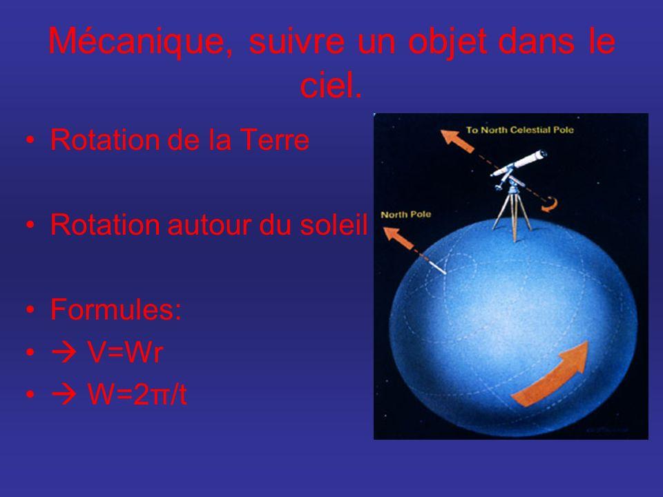 Mécanique, suivre un objet dans le ciel. Rotation de la Terre Rotation autour du soleil Formules: V=Wr W=2π/t