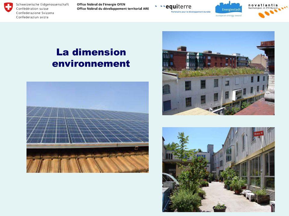 La dimension environnement