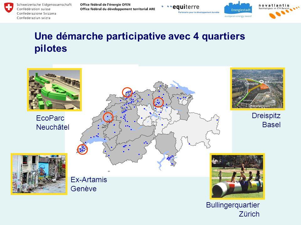 Une démarche participative avec 4 quartiers pilotes Dreispitz Basel Ex-Artamis Genève Bullingerquartier Zürich EcoParc Neuchâtel