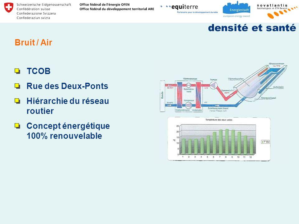 Bruit / Air TCOB Rue des Deux-Ponts Hiérarchie du réseau routier Concept énergétique 100% renouvelable densité et santé