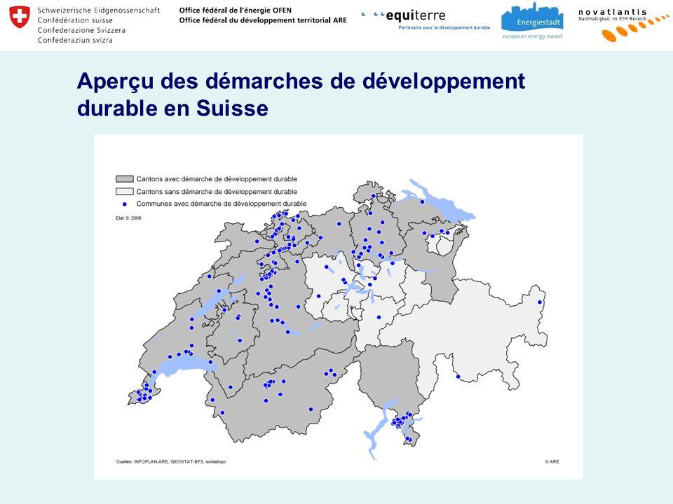 Aperçu des démarches de développement durable en Suisse