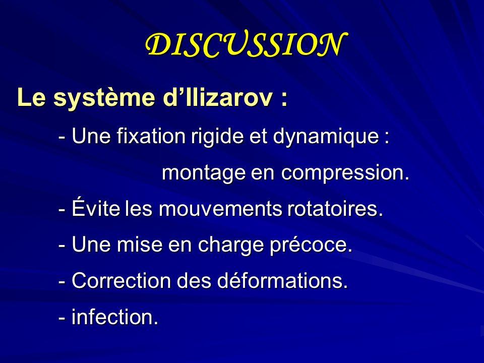 DISCUSSION Le système dIlizarov : - Une fixation rigide et dynamique : - Une fixation rigide et dynamique : montage en compression. - Évite les mouvem