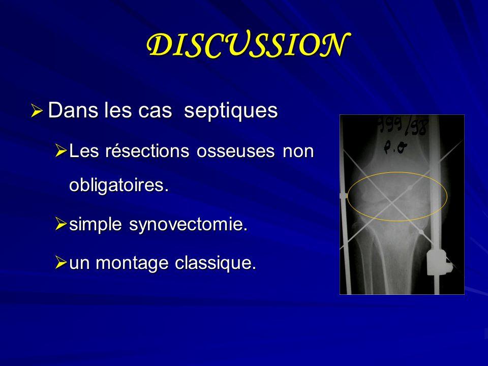 DISCUSSION Dans les cas septiques Dans les cas septiques Les résections osseuses non obligatoires. Les résections osseuses non obligatoires. simple sy