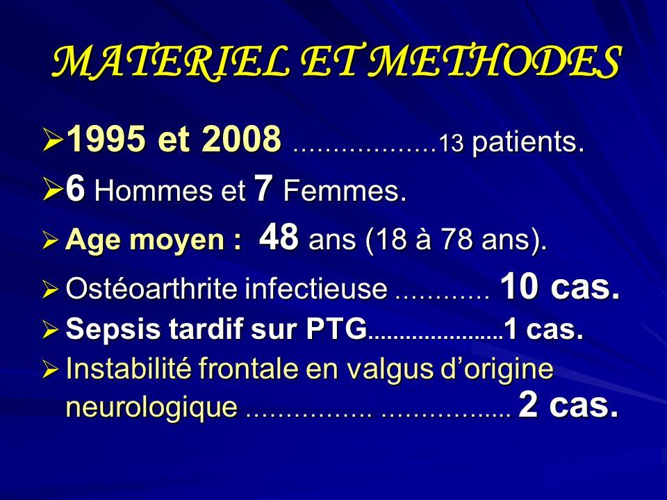 MATERIEL ET METHODES 1995 et 2008 ………………13 patients. 1995 et 2008 ………………13 patients. 6 Hommes et 7 Femmes. 6 Hommes et 7 Femmes. Age moyen : 48 ans (1