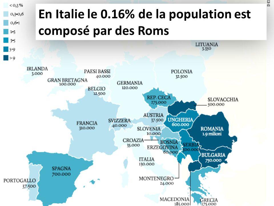 En Italie le 0.16% de la population est composé par des Roms