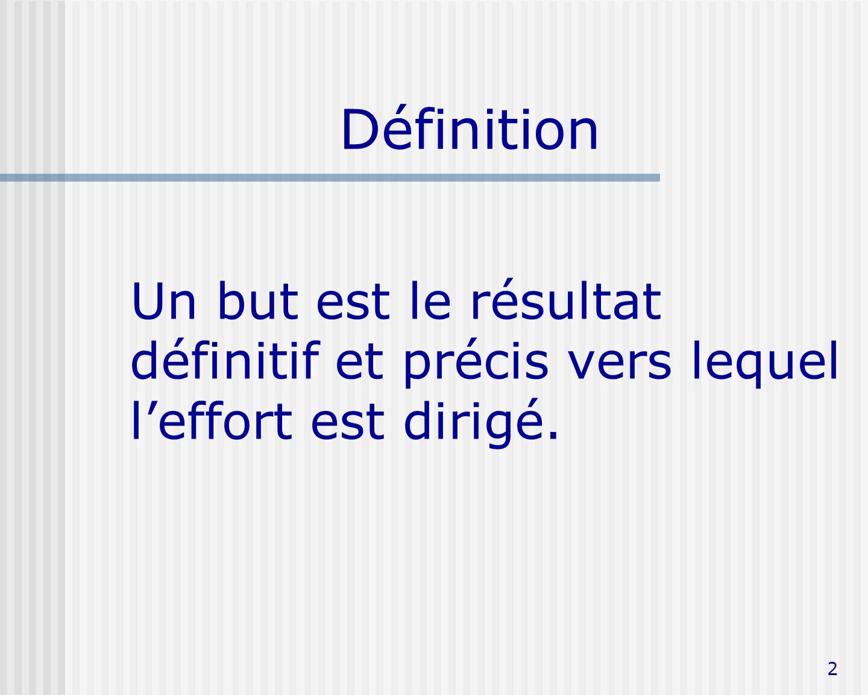 2 Définition Un but est le résultat définitif et précis vers lequel leffort est dirigé.