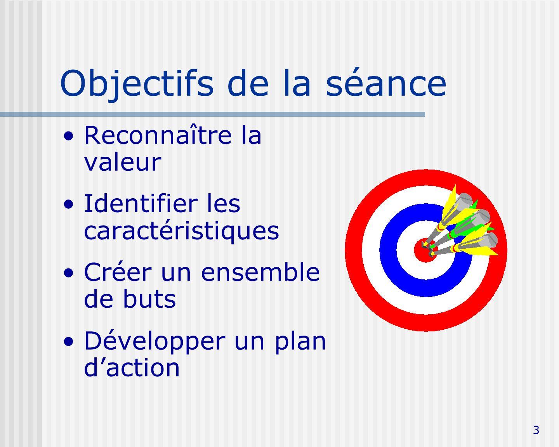 3 Objectifs de la séance Reconnaître la valeur Identifier les caractéristiques Créer un ensemble de buts Développer un plan daction