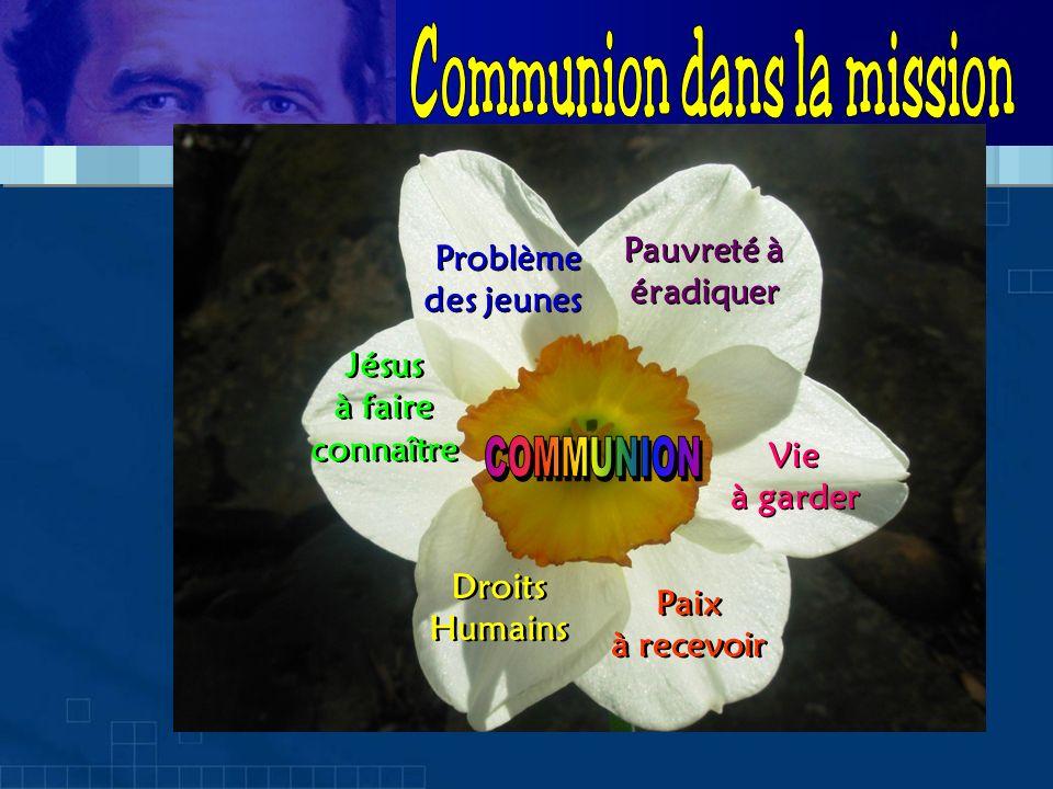 Problème des jeunes Pauvreté à éradiquer Vie à garder Vie à garder Paix à recevoir Paix à recevoir Droits Humains Droits Humains Jésus à faire connaître Jésus à faire connaître