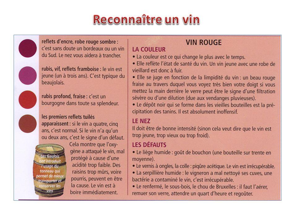 Il est important dobtenir un vin aux reflets framboise, aux arômes très fruités et sans trop de tanins.