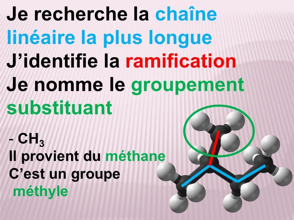 Je recherche la chaîne linéaire la plus longue Jidentifie la ramification Je nomme le groupement substituant - CH 3 Il provient du méthane Cest un gro