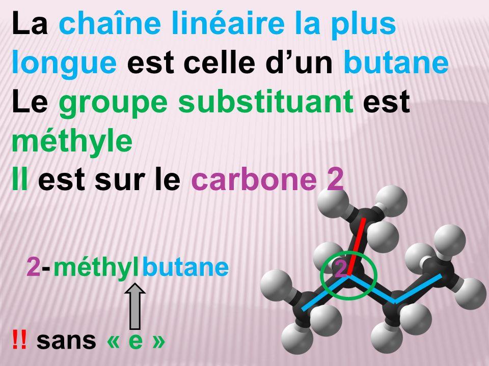 2 La chaîne linéaire la plus longue est celle dun butane Le groupe substituant est méthyle Il est sur le carbone 2 méthylbutane2-2- !.