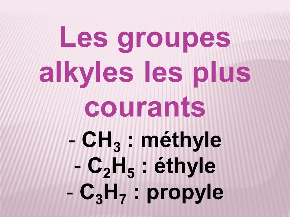 Les groupes alkyles les plus courants - CH 3 : méthyle - C 2 H 5 : éthyle - C 3 H 7 : propyle