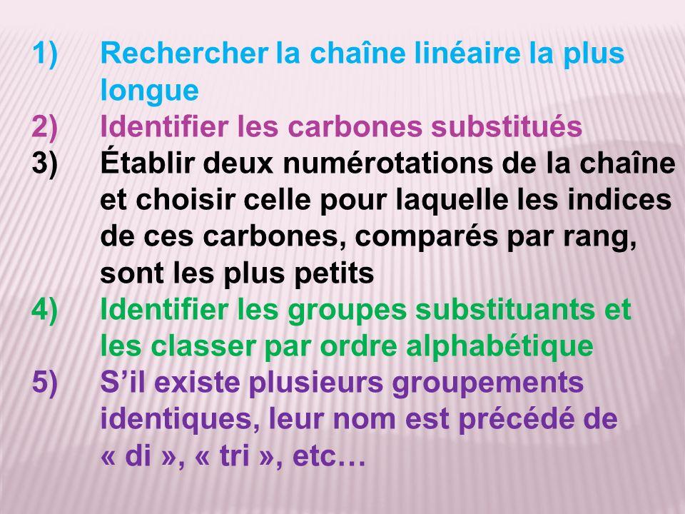 1)Rechercher la chaîne linéaire la plus longue 2)Identifier les carbones substitués 3)Établir deux numérotations de la chaîne et choisir celle pour laquelle les indices de ces carbones, comparés par rang, sont les plus petits 4)Identifier les groupes substituants et les classer par ordre alphabétique 5)Sil existe plusieurs groupements identiques, leur nom est précédé de « di », « tri », etc…