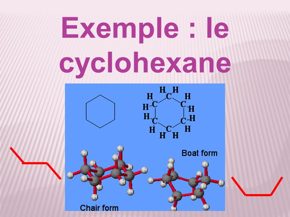 Exemple : le cyclohexane