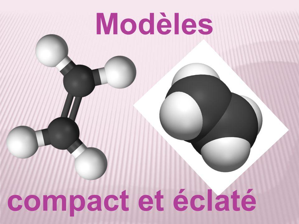 Modèles compact et éclaté