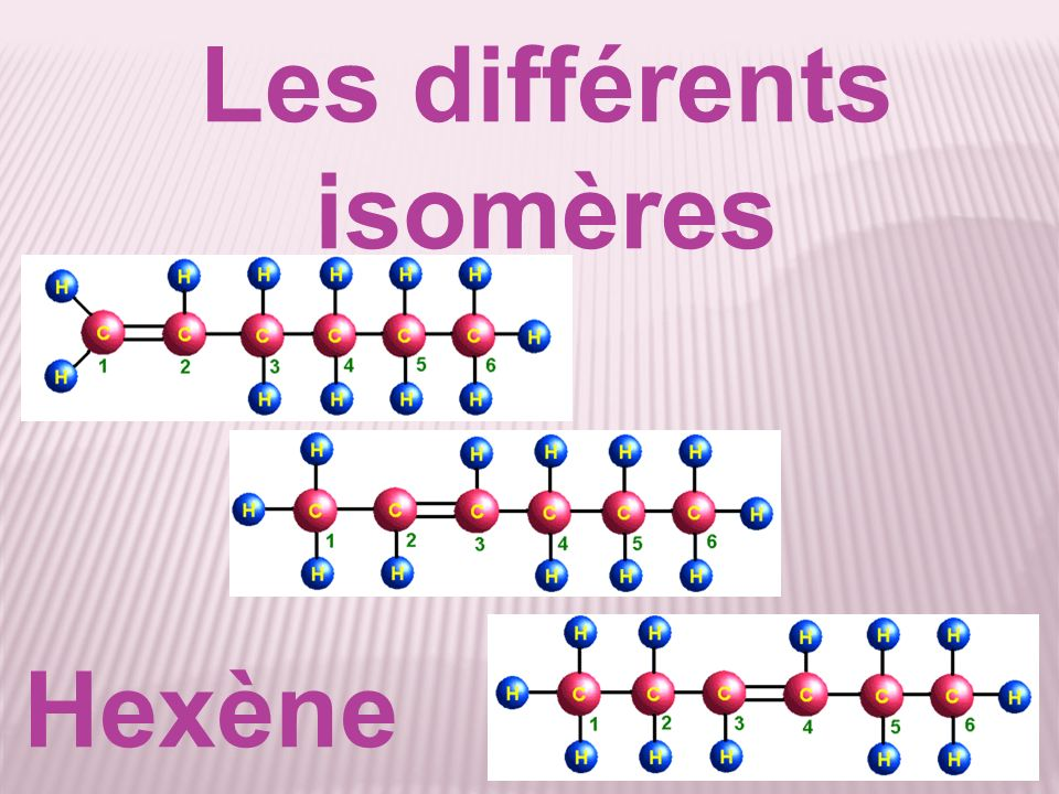 Les différents isomères Hexène