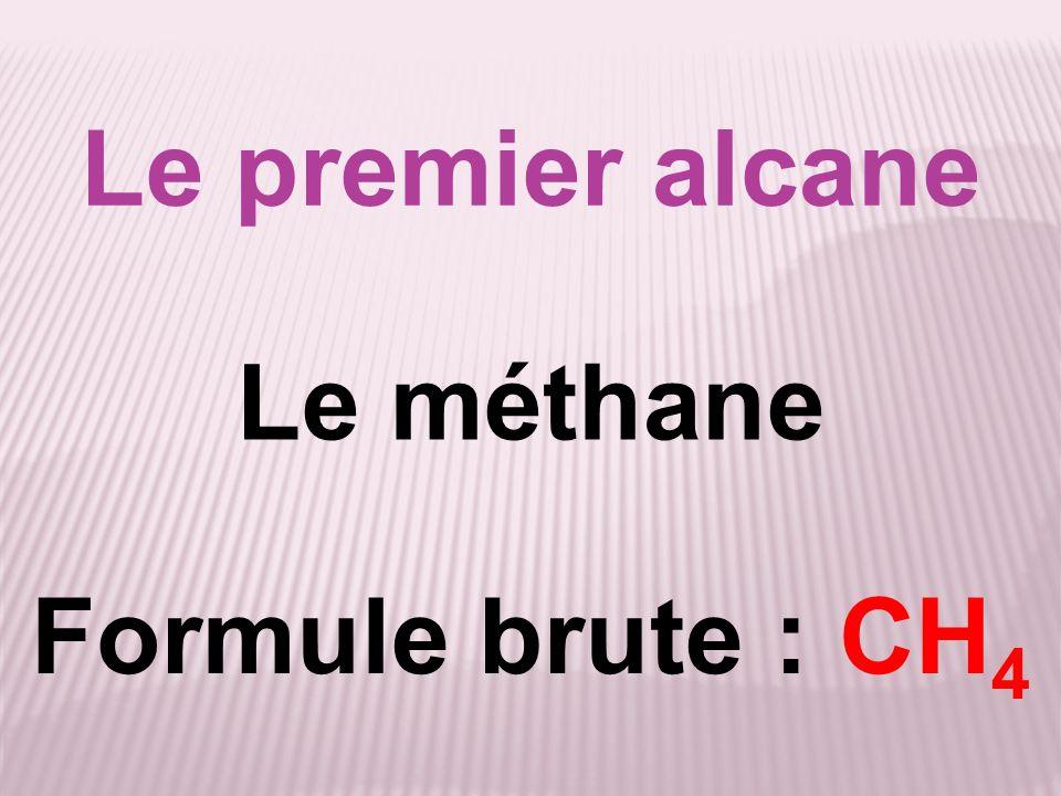 Alcane C n H 2n+2 Formule développée Formule semi-développée Méthane CH 4 Éthane C 2 H 6 Propane C 3 H 8 Butane C 4 H 10 Pentane C 5 H 12 Hexane C 6 H 14 CH 4 CH 3 – CH 3 CH 3 – CH 2 – CH 3 CH 3 – CH 2 – CH 2 – CH 3 CH 3 – CH 2 – CH 2 – CH 2 – CH 3 CH 3 – CH 2 – CH 2 – CH 2 – CH 2 – CH 3