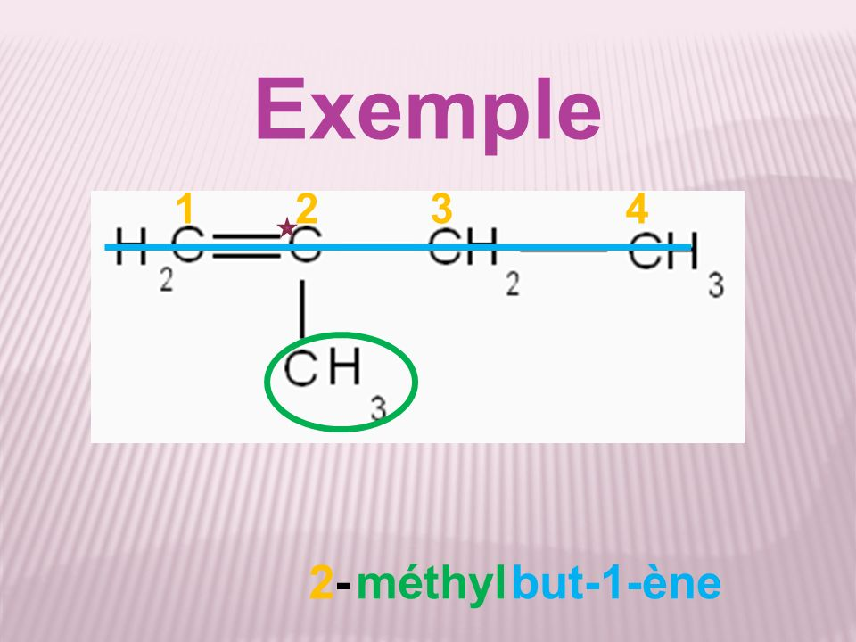 Exemple 1234 but-1-èneméthyl2-2-
