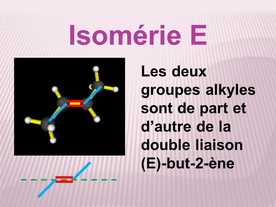 Isomérie E Les deux groupes alkyles sont de part et dautre de la double liaison (E)-but-2-ène