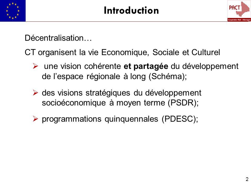2 Introduction Décentralisation… CT organisent la vie Economique, Sociale et Culturel une vision cohérente et partagée du développement de lespace rég