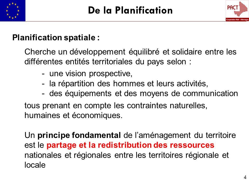 4 De la Planification Planification spatiale : Cherche un développement équilibré et solidaire entre les différentes entités territoriales du pays sel