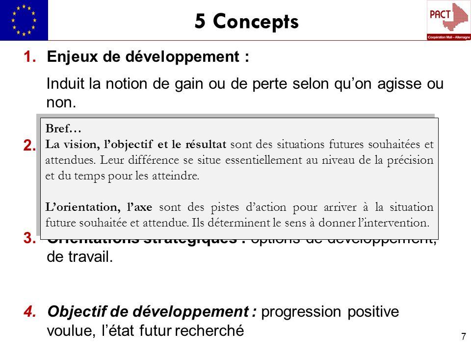 7 5 Concepts 1.Enjeux de développement : Induit la notion de gain ou de perte selon quon agisse ou non. 2.Vision de développement : (comment nous nous