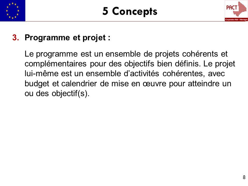 8 5 Concepts 3.Programme et projet : Le programme est un ensemble de projets cohérents et complémentaires pour des objectifs bien définis. Le projet l