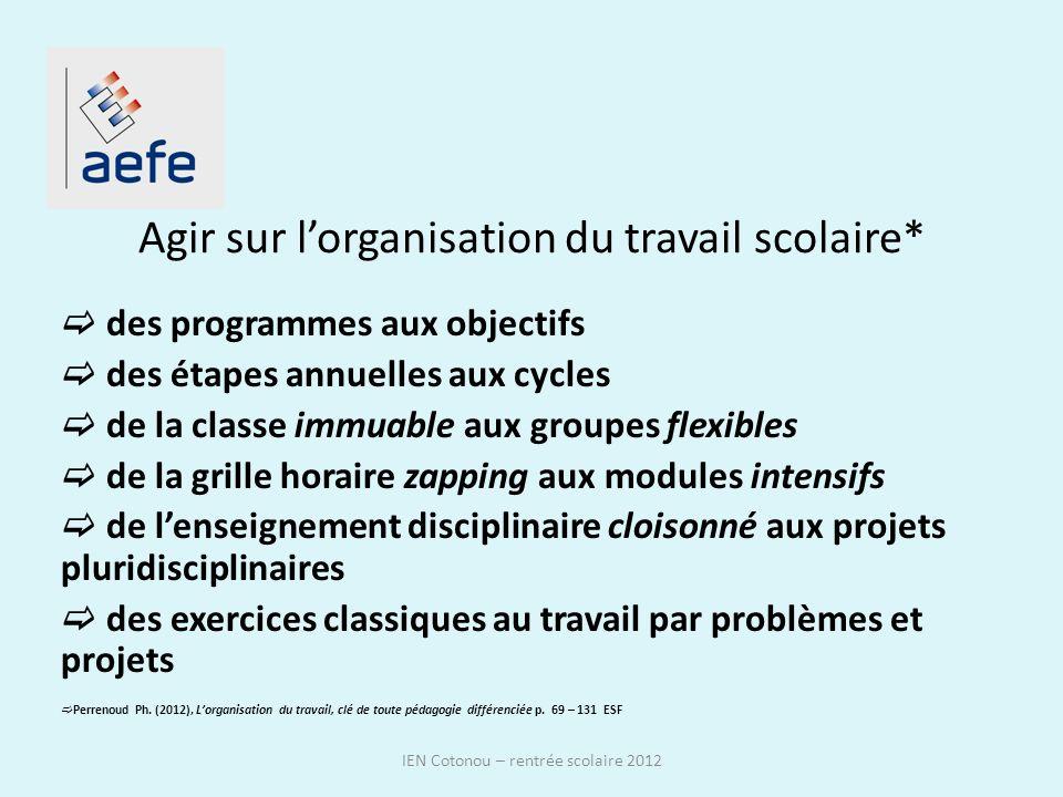 Agir sur lorganisation du travail scolaire* des programmes aux objectifs des étapes annuelles aux cycles de la classe immuable aux groupes flexibles d