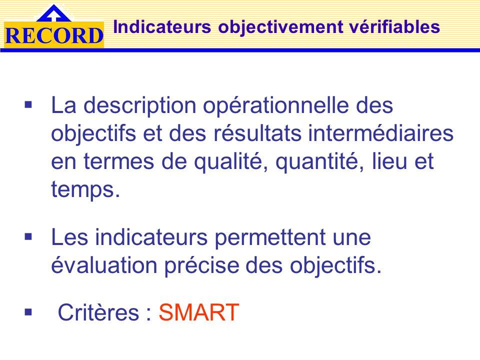 Indicateurs objectivement vérifiables La description opérationnelle des objectifs et des résultats intermédiaires en termes de qualité, quantité, lieu et temps.