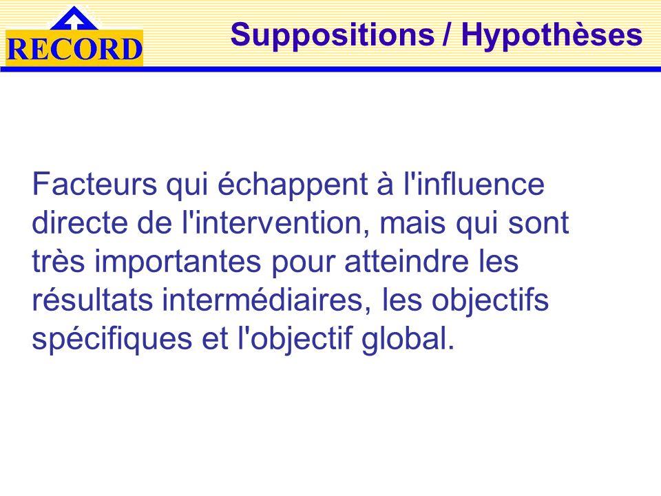 Suppositions / Hypothèses Facteurs qui échappent à l influence directe de l intervention, mais qui sont très importantes pour atteindre les résultats intermédiaires, les objectifs spécifiques et l objectif global.