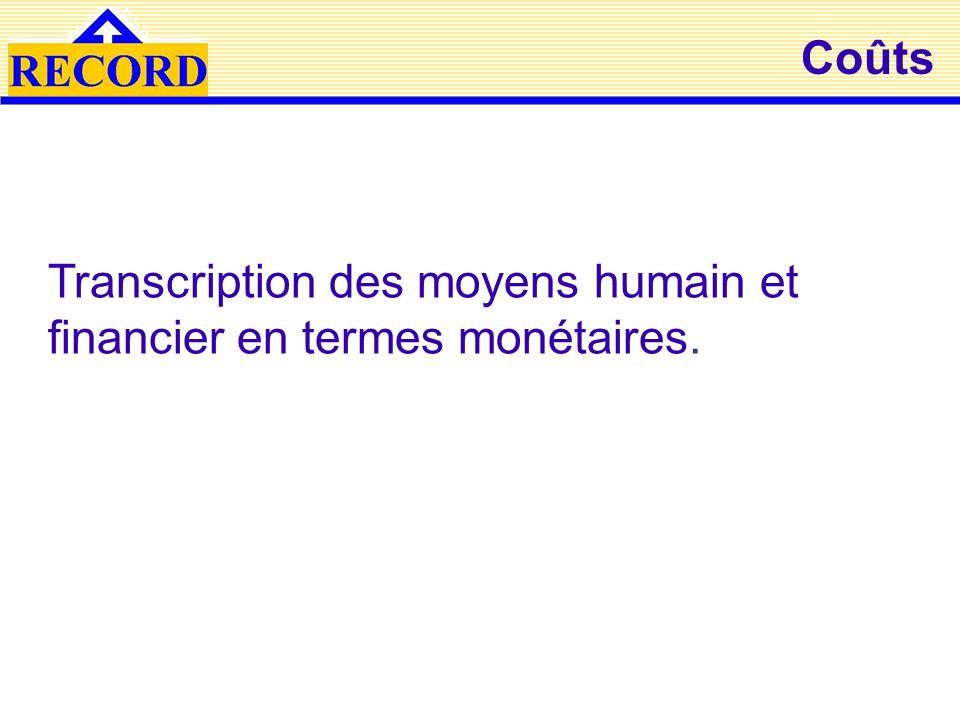 Coûts Transcription des moyens humain et financier en termes monétaires.