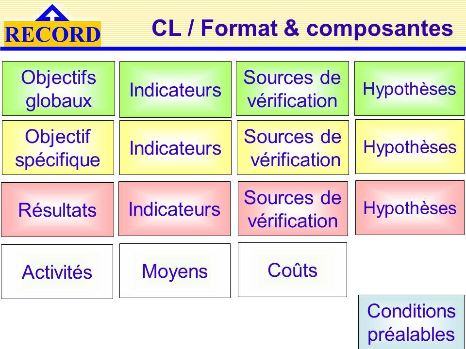 CL / Format & composantes Sources de vérification Sources de vérification Indicateurs Objectif spécifique Indicateurs Objectifs globaux Résultats Hypothèses Indicateurs Sources de vérification Hypothèses Activités Moyens Coûts Hypothèses Conditions préalables