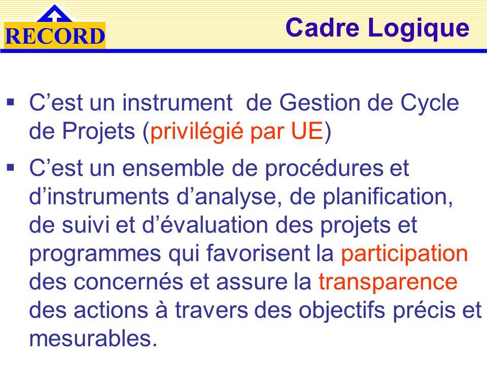Cadre Logique Cest un instrument de Gestion de Cycle de Projets (privilégié par UE) Cest un ensemble de procédures et dinstruments danalyse, de planif