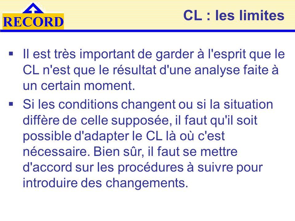CL : les limites Il est très important de garder à l'esprit que le CL n'est que le résultat d'une analyse faite à un certain moment. Si les conditions