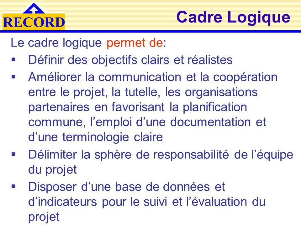Cadre Logique Le cadre logique permet de: Définir des objectifs clairs et réalistes Améliorer la communication et la coopération entre le projet, la t